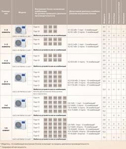 EACС-12 FMI/N3